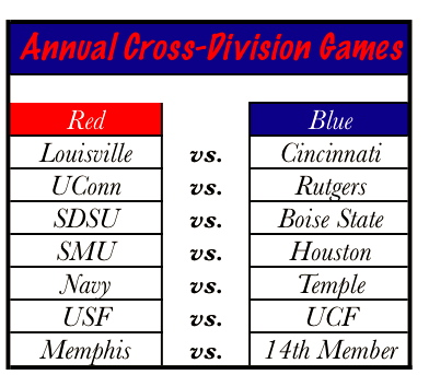 BigEast Annual Cross-Division Games