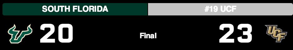 USF vs UCF Final Score 2013   UCF 23, USF 20