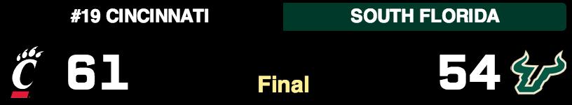 #19 Cincinnati vs South Florida 2014 | Final Score
