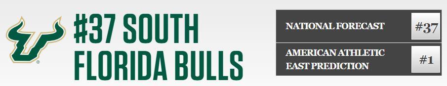 Athlon Sports Ranks USF #37 for 2016 SoFloBulls.com (905x174)